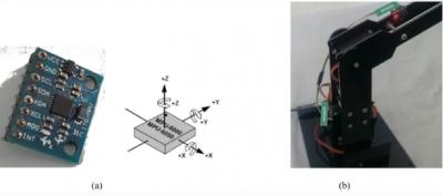各种情况下,为双边远程测试设计了一种新的稳定的控制方案!