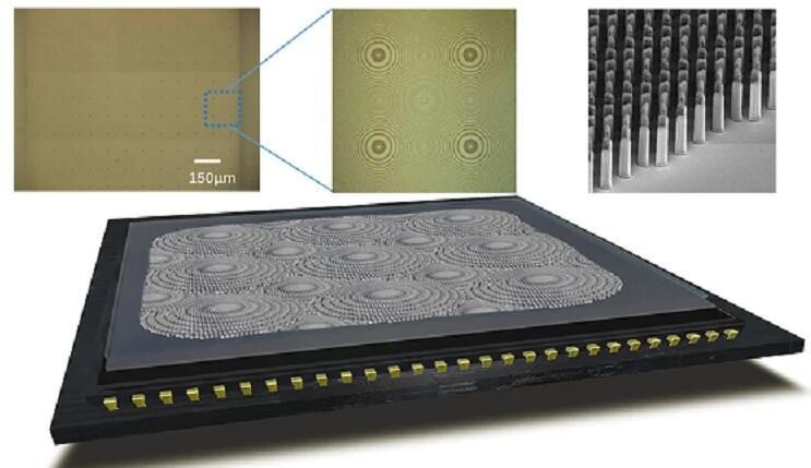 南京大学研制出一种新的显微镜:大视野,高分辨率