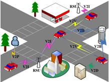 """""""前人栽树后人乘凉"""",尝试利用以前的数据规划未来的车辆路径!"""