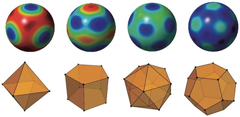 """量化量子:一个""""巨大美感""""的数学项目"""