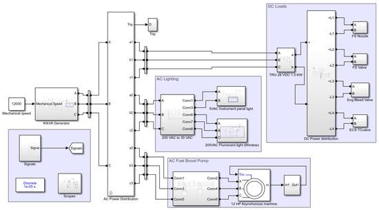 新研发的自适应ANFIS监控器,可用于检测飞机EPS的故障问题!