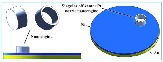 微型汽车使用的纳米发动机,竟能让其完成圆形转向!