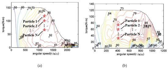 科学家提出一种新的电池分配(TBD)策略,可有效减少汽车能耗!