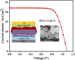 中空TiO2球作为介孔层,对钙钛矿太阳能电池有何影响?科学家展开了研究