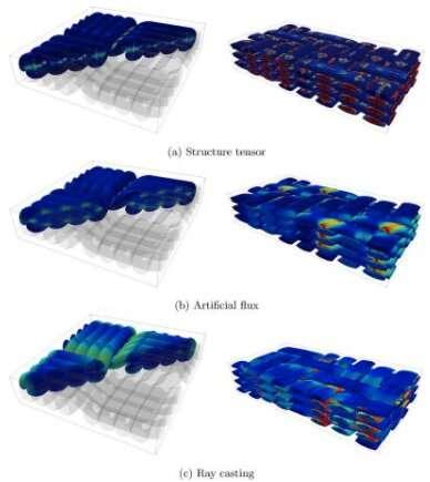 一种可视化的3D纤维,可被用来估算电导率
