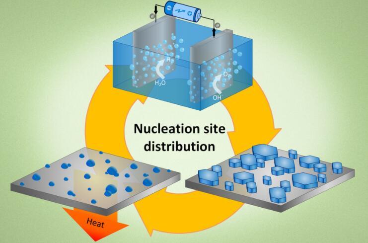 MIT提出相位增强环境扫描电子显微镜 可将整体灵敏度提高10倍