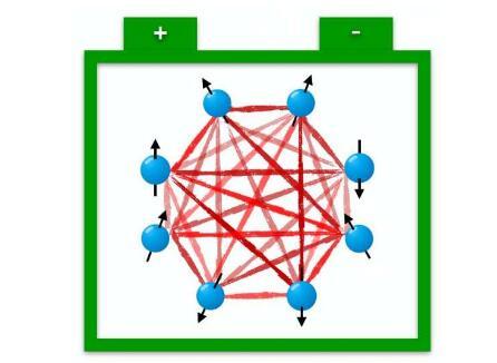 意大利研究人员利用SKY模型揭示了量子电池的充电协议