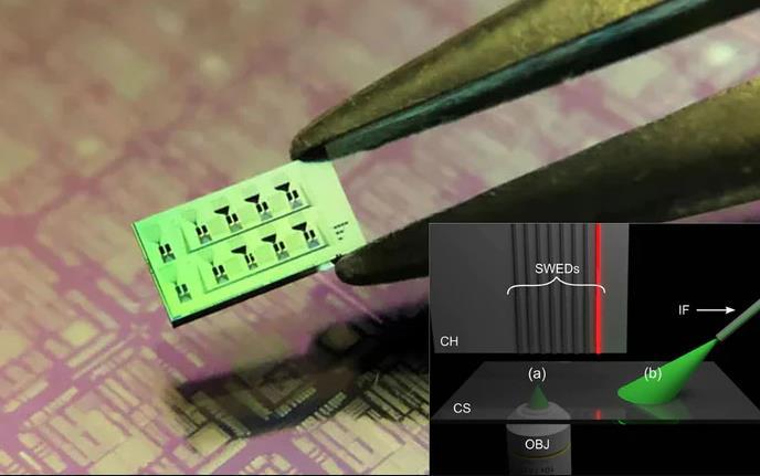 SWED设计如何显著改善成像?德国设计出绝缘体上超声硅电光探测器