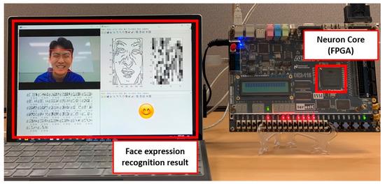 嵌入式人工智能处理器,能大大提高AI设备性能!