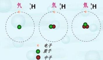 科学家改进了激光同位素击穿光谱法(LIBS)对氢同位素的表征