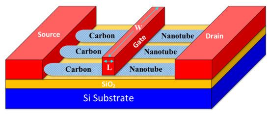 新型多值逻辑(MVL)电路,能够实现更高的存储密度!