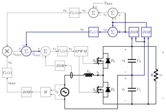研究发现,均衡器可以降低升压转换器中电压不平衡问题!