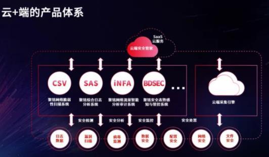 2020年度中国信创TOP500出炉!阿里巴巴排名第五