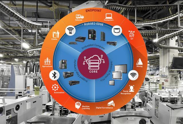 专用系统重新定义了工业自动化,企业通过智能硬件策略解锁AI和预测分析