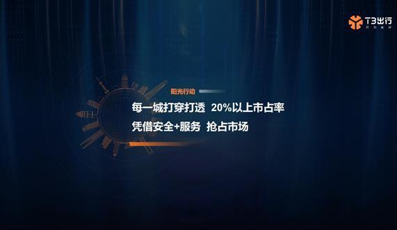 T3出行推定制網約車 布局北京等27城市將實現一線城市全覆蓋