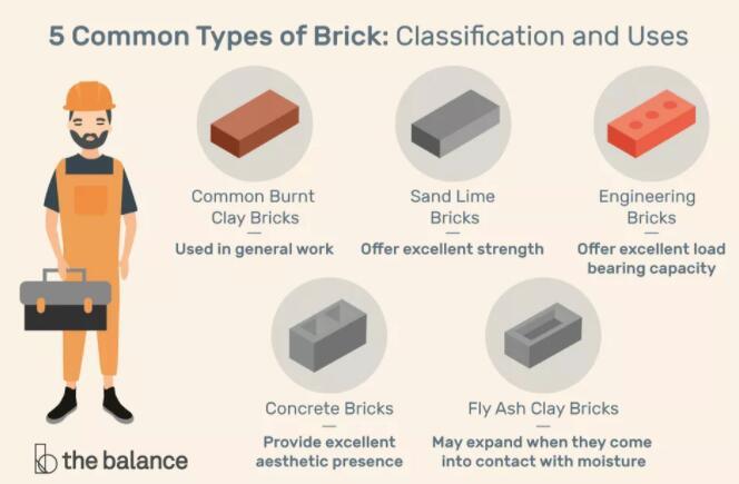 作为最古老的建筑材料之一 砖由哪些材料制成?