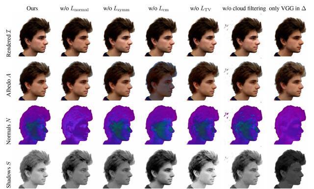 光照和阴影会影响3D人像的真实性 俄罗斯研究人员提出对应的解决方法