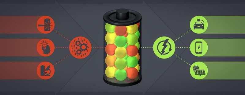 科学家利用机器学习来加速设计更好的电池