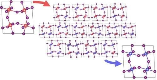 萨里大学的工程师们对二维钙钛矿的新分析,可能会推动太阳能电池和led的发展