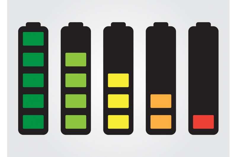 如何防止下一代锂电池的短路?MIT找到了新方法