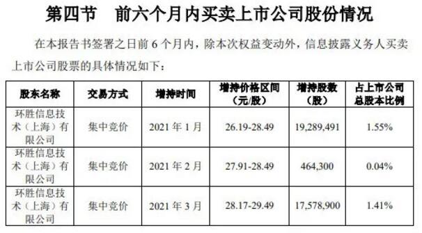 百胜中国收购圣农发展5%股权,交易额为17亿元左右
