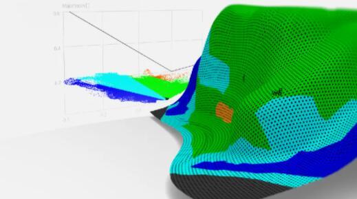 钣金成形分析:新型光学分析更加轻松快捷