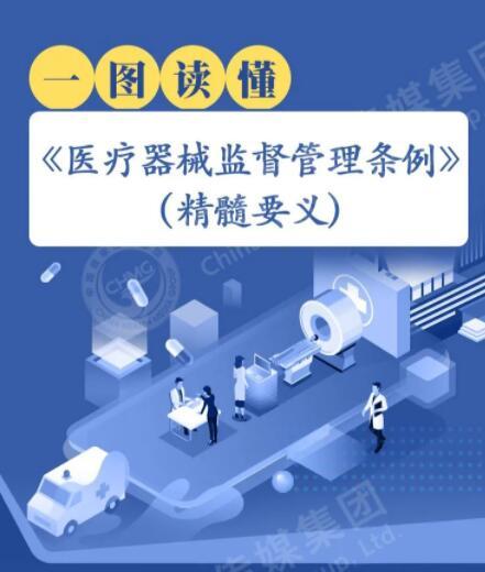 医疗器械监督管理条例6月1日起实施,一图读懂