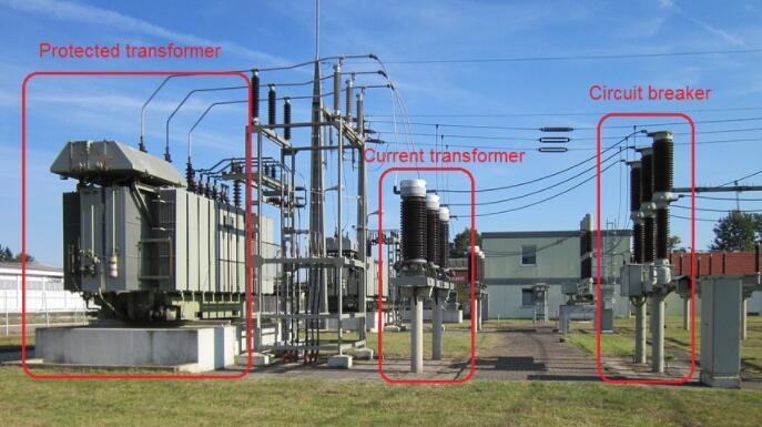 电源变压器的故障类型和保护系统是什么?
