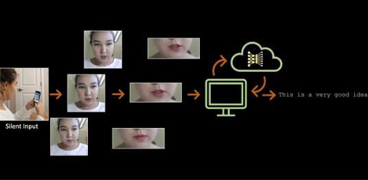 科学家开发出可自我学习的数字读唇器 比其他最先进的模型精确53%