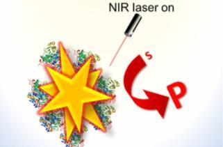 无创治疗新突破!科学家揭示近红外和红外光可用作控制酶的催化剂