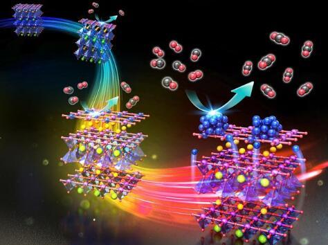 原子级电解溶液相变现象首次被发现,向开发高性能催化剂迈进了一步