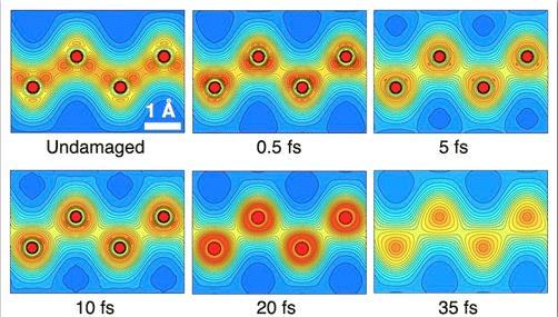 国际科学家团队观察到钻石的非常规熔化过程
