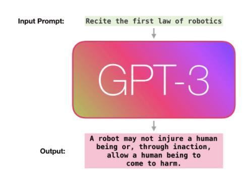 GPT-3野生版正式开源!27亿参数,项目已收获2.9K Star量