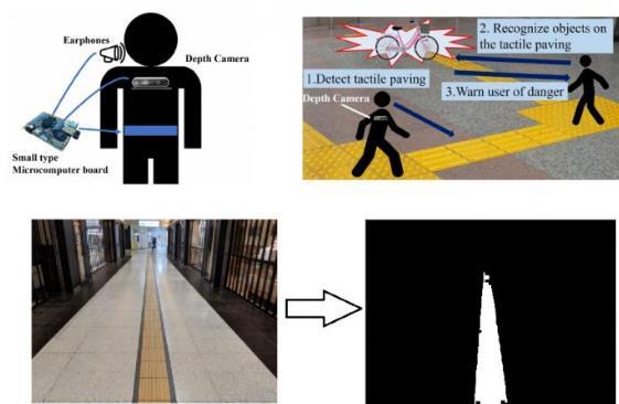 科学家开发了改进的图像处理算法 帮助视障人士导航触觉铺路
