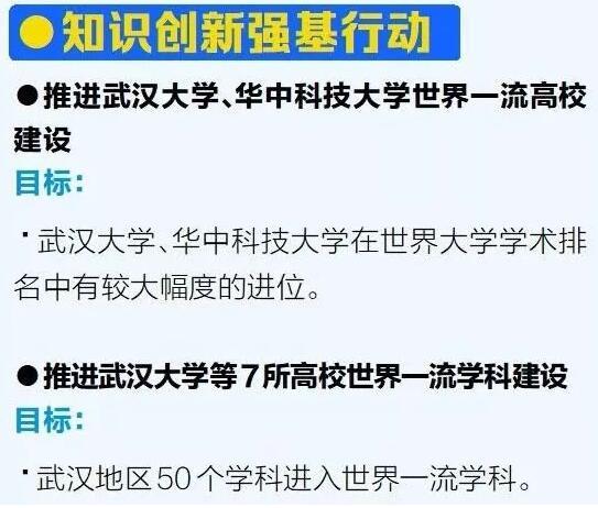 武汉科技创新十大行动工作方案来了!支持武大和华中大建世界一流