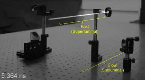 最新超高速激光相机可以在飞行中捕获图像