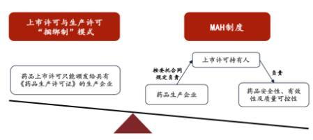生物药爆发催生CDMO巨大需求—中国CDMO行业趋势分析