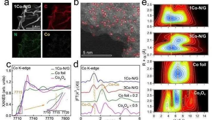 中国科大实现二维石墨烯的室温铁磁性 克服巨大势垒