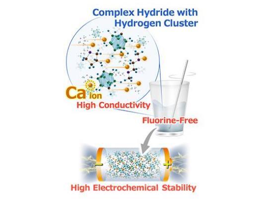 东北大学研发新型电解质 有可能实现可再充电的钙电池
