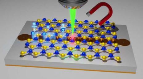 """量子传感器技术材料新势力""""人选"""":氮化硼"""