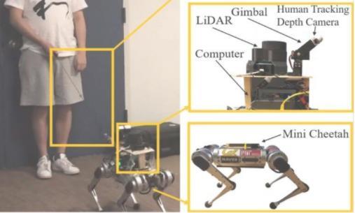 一种配备激光为视障人士引路的机器人导盲犬