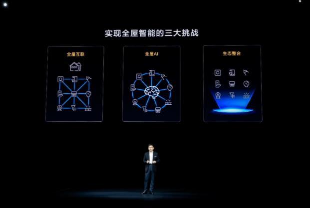 华为发布全屋智能及智慧屏新品,未来十年智能家居终极解决方案