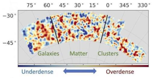 探测暗物质的本质又往前迈了一步!两个关键参数更加精确
