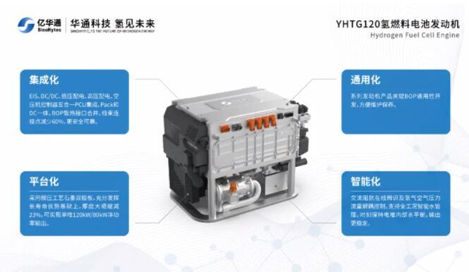 亿华通发布两款自研大功率氢燃料电池发动机 实现-30℃低温启动