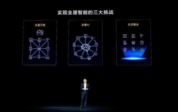 华为发布全屋智能系统 攻克智能家居行业三大难题!