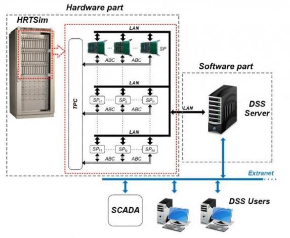 科学家创建决策支持系统 用于调度电力系统(EPS)的人员