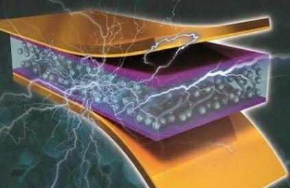 纳米发电机利用人体的机械运动发电,体积小,且对环境友好