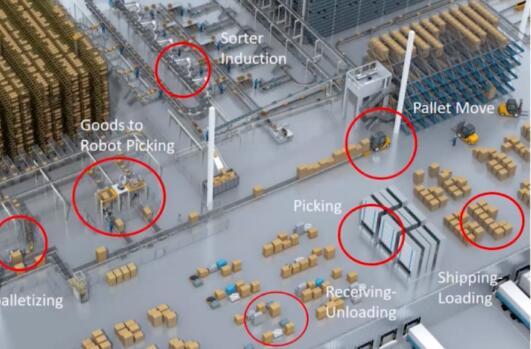 智能传感器是有效、安全的机器人解决方案的关键推动力