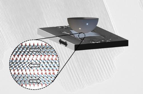 新型二维纳米材料MXene,在极端高温或太空真空中也能充当润滑剂