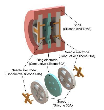 """浙大研发可自愈""""机器心脏"""",为世界首个可通过自身液体自愈的柔性电液泵"""